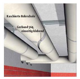 Befestigen und Verkleben der Längs- und Querstöße von PVC-ummantelten Rohrschalen