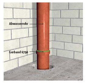 Abdichtung von drucklosen Rohrleitungen