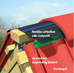 Befestigung und Abdichtung von First- und Gratrollen auf Dachziegeln und Dachsteinen
