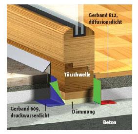 fenster einbauen und abdichten einbauen anleitung tipps vom tischler bauen renovieren. Black Bedroom Furniture Sets. Home Design Ideas