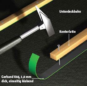Regensichere Abdichtung der Nagellöcher in der Unterdeckbahn
