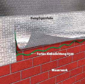 Luftdichter Anschluss einer Dampfbremse an Mauerwerk oder Beton
