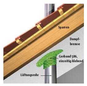 Schuppenartig verklebter Anschluss der Dampfbremsfolie an eine Durchdringung